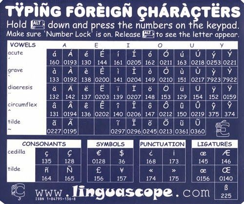 A Mouse Pad For Translators Writing Pinterest Language