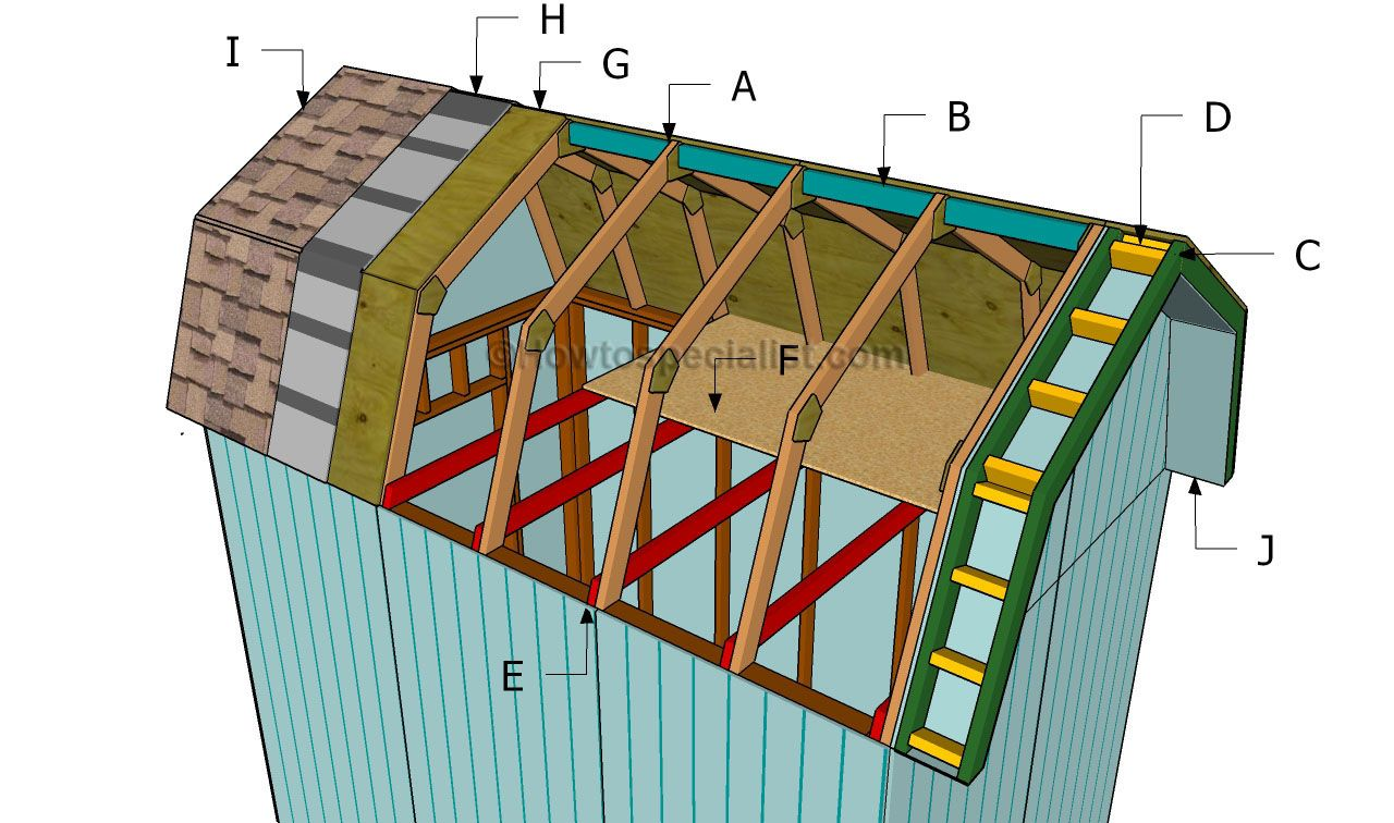 How To Build A Gambrel Roof Shed Gambrel Roof Building A Shed