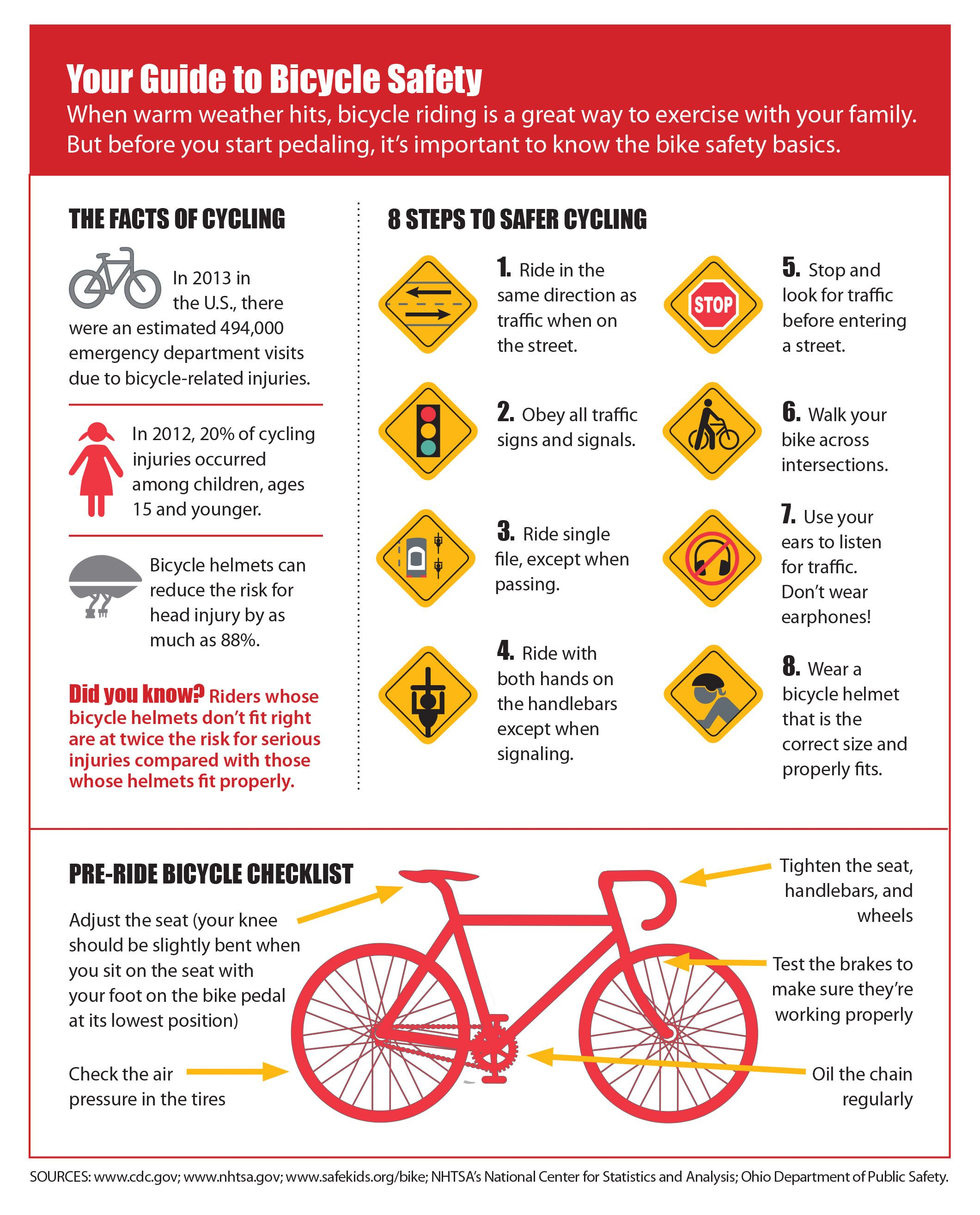 Your Personal Guide To Bicycle Safety Bicycle Safety Bike