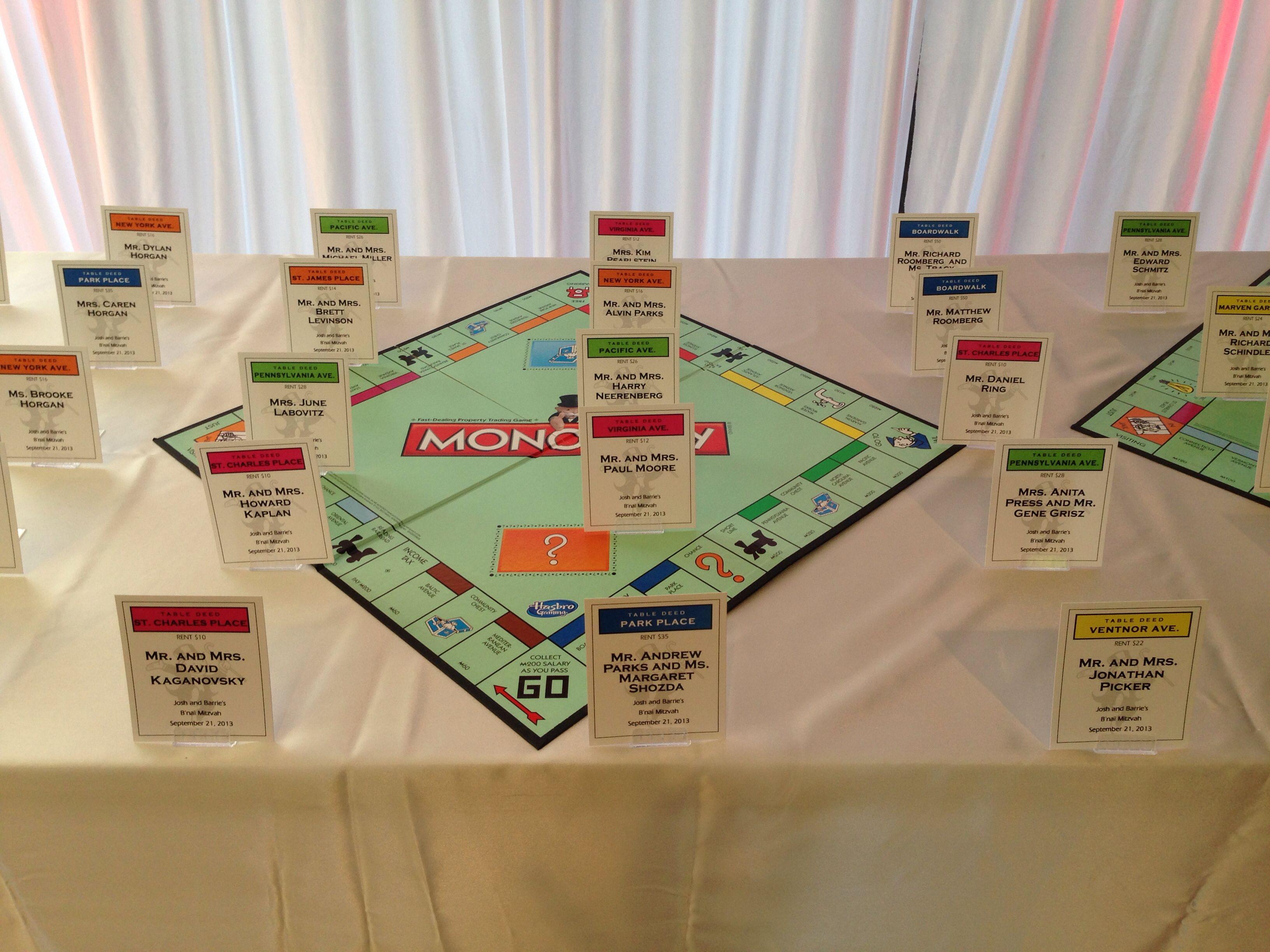 Monopoly Theme Place Cards Metro Detroit Bride S Pin