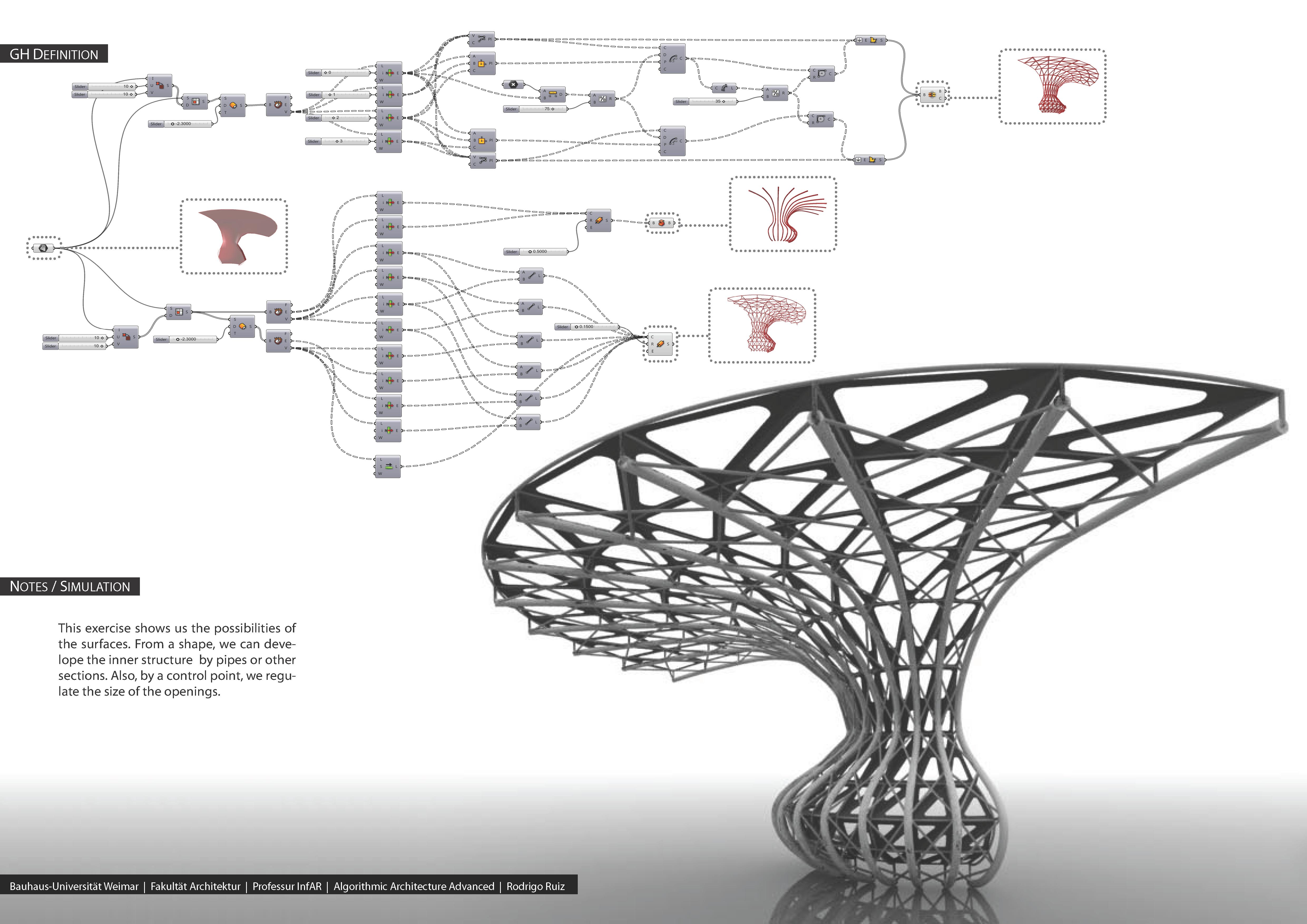 Grasshopper library arquitectura param trica dise o for Arquitectura parametrica pdf