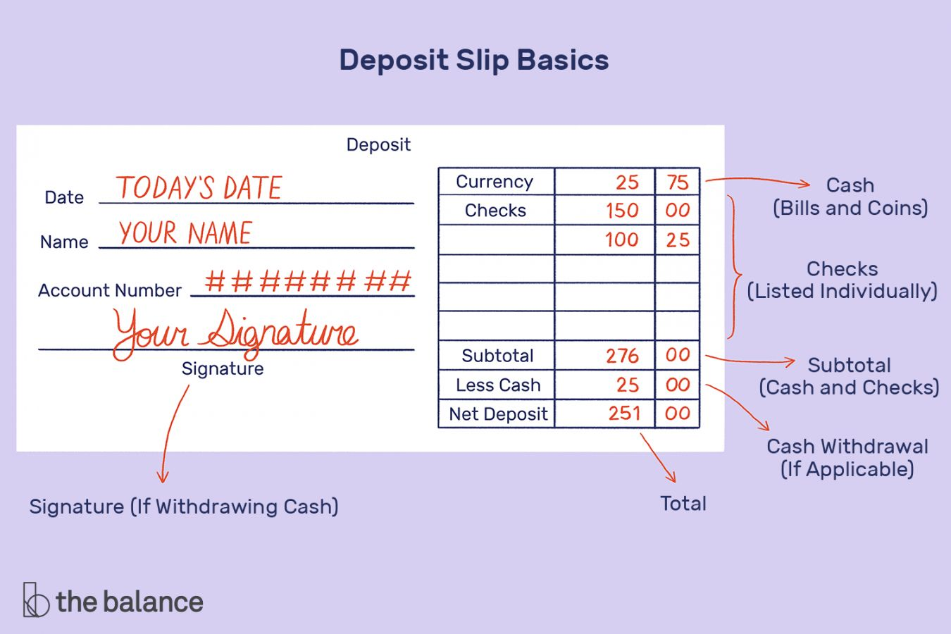 Regions Bank Deposit Slip Template In With Images