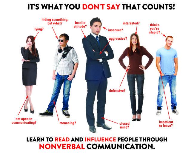 social body language