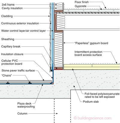 Slab happy concrete engineering building science det for Garage slab thickness