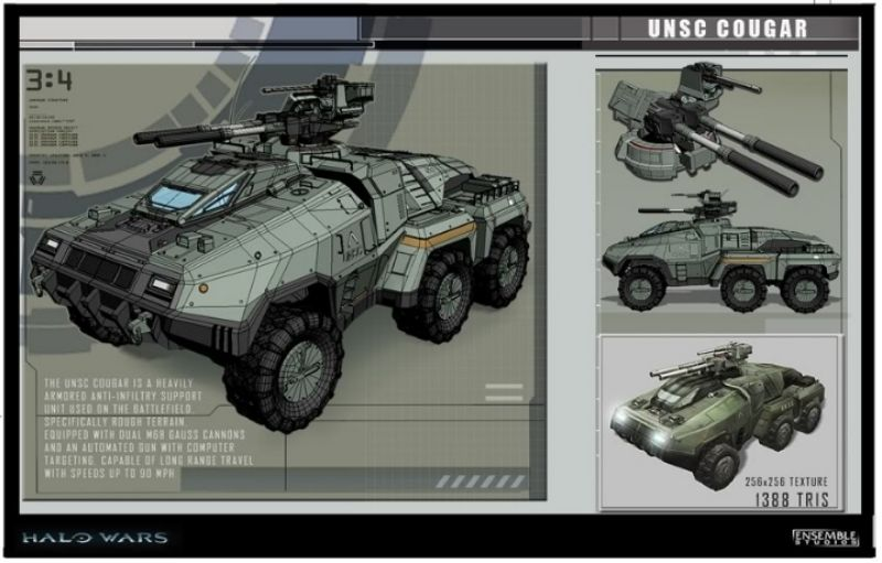 halo unsc vehicles list - Google Search | Halo | Military