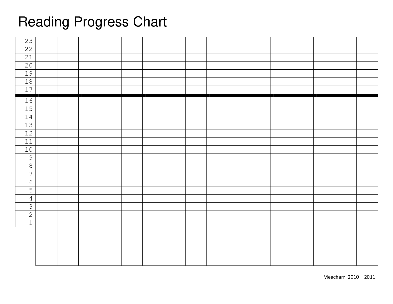 Reading Graph Template  Reading Progress Chart Blank Version