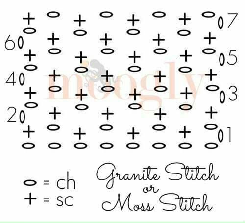 Granite Stitch Or Moss Stitch Crochet Pinterest Crochet Moss