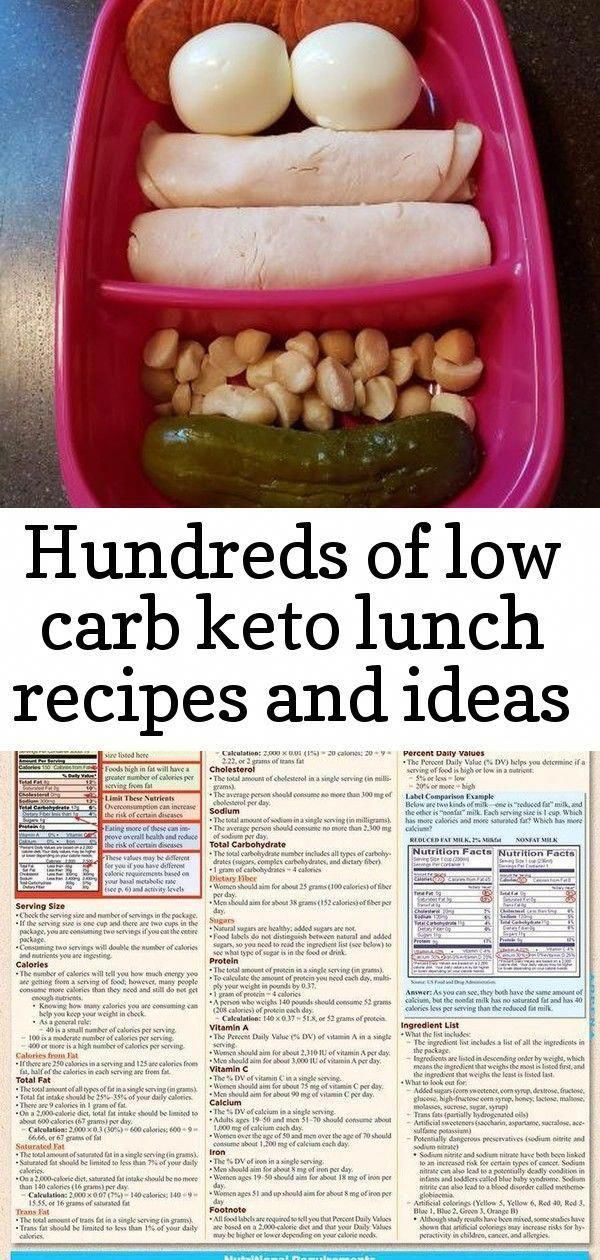 Photo of Hundreds of Low Carb Keto Lunch Recipes and I