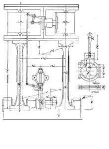 Muncaster Engine Plans