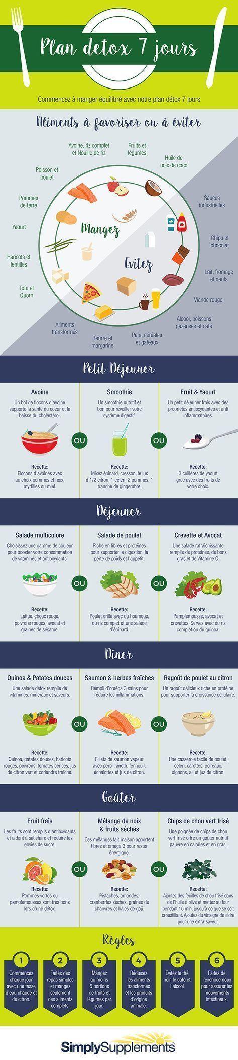 Détox après les fêtes : les bons plans pour éliminer les excès des repas
