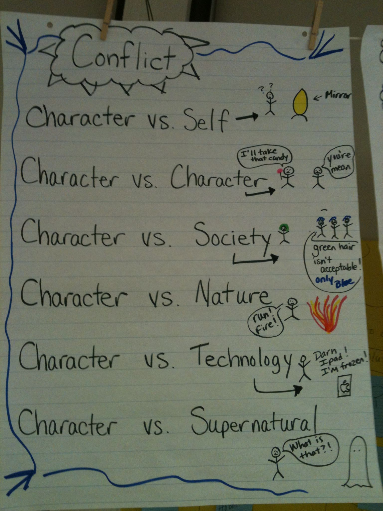 Literary Elements Conflict Poster