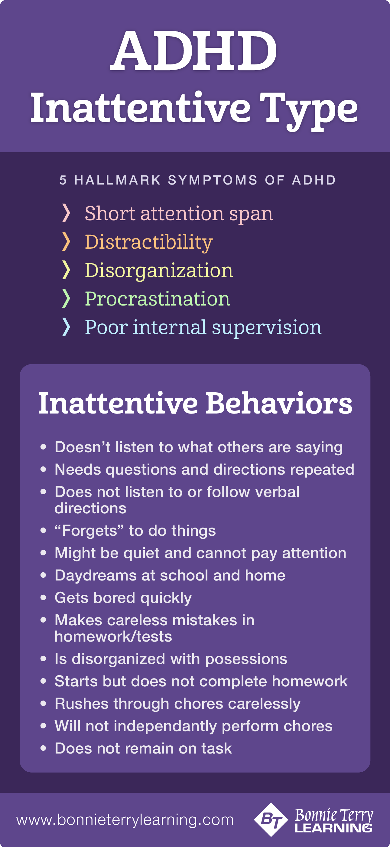 3 Adhd Subtyptes Inattentive Hyperactive Impulsive And