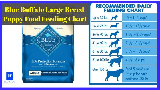 Blue Buffalo Large Breed Puppy Food Feeding Chart 1 In 2020 Puppy Food Large Breed Puppy Food Puppy Food Brands