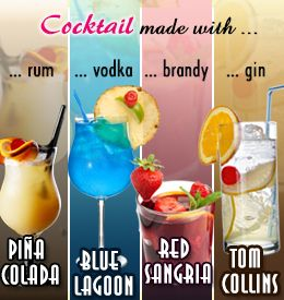 A list of popular alcoholic drink names everyone should for List of mixed drinks