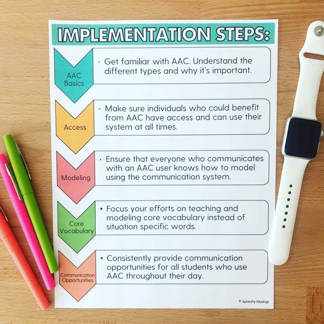 5 Steps for AAC Implementation with a FREE Printable