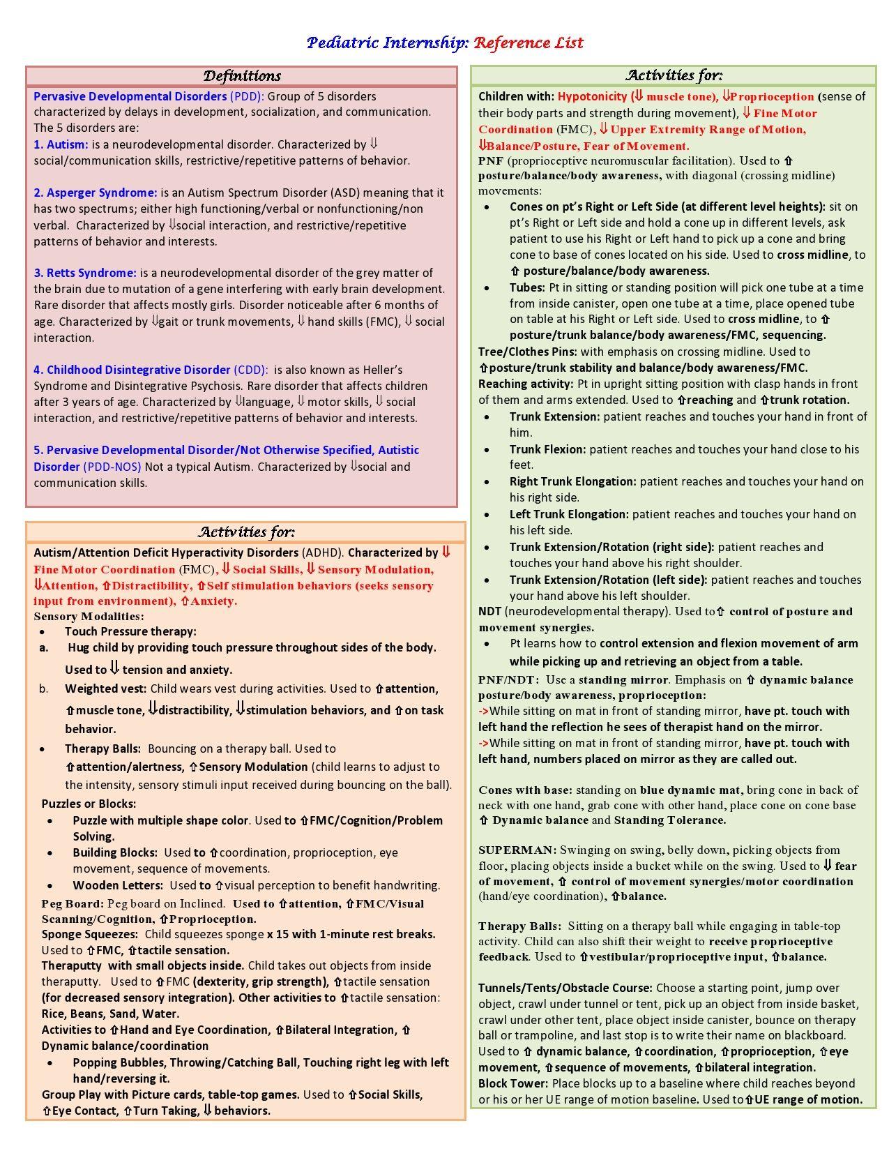 Ot Pediatric Internship Reference List Page 1
