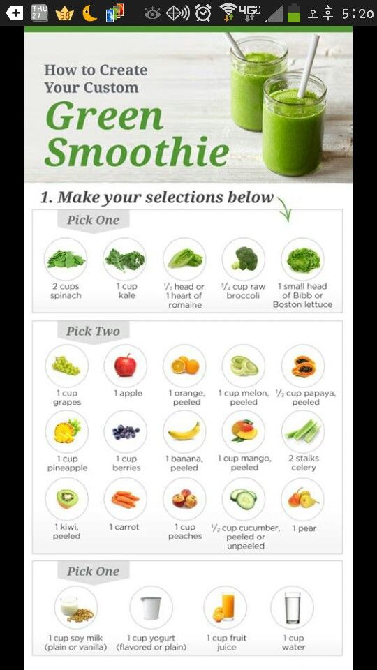 Green smoothies healthy breakfast protein smoothie recipes also best vegan images food rh pinterest
