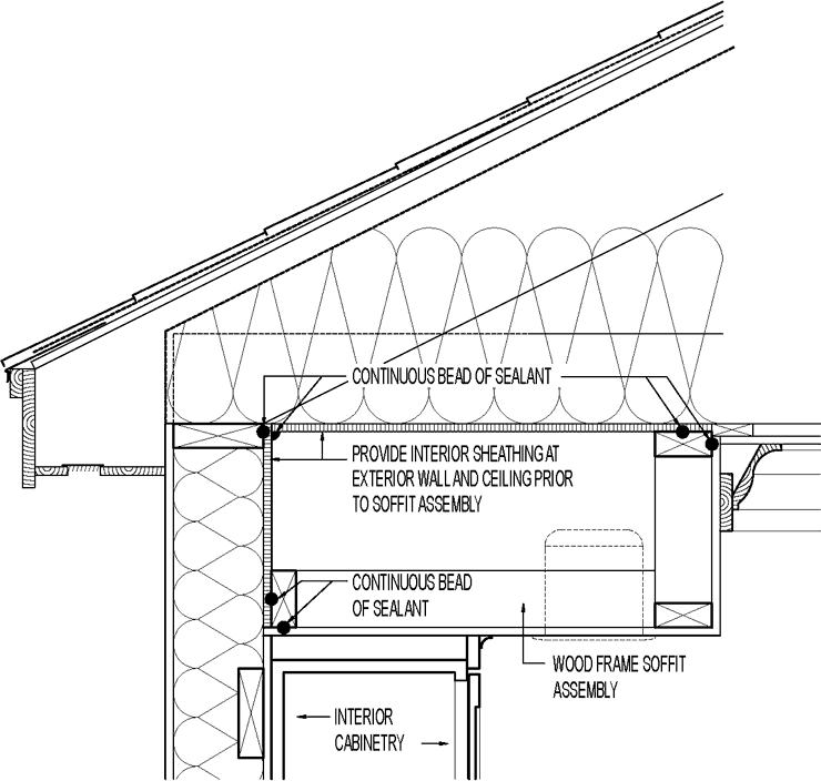 Soffits Can Connect Walls And Ceiling Framing Cavities