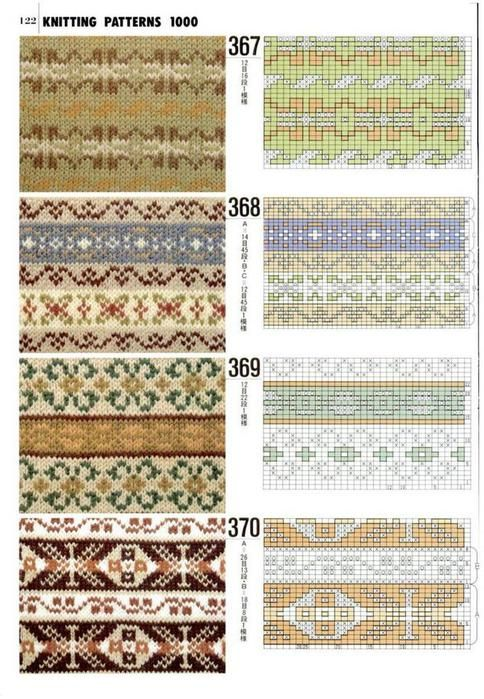 200 Fair Isle Motifs: A Knitter's Directory from KnitPicks.com ...