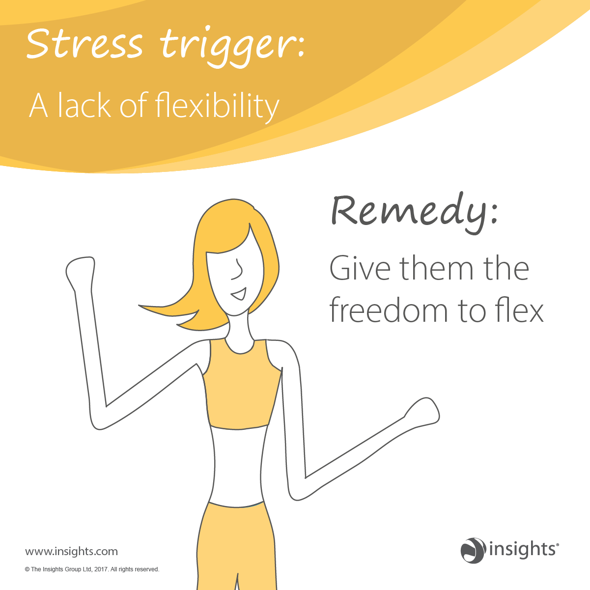 Sunshine Yellow stress trigger: A lack of flexibility ...