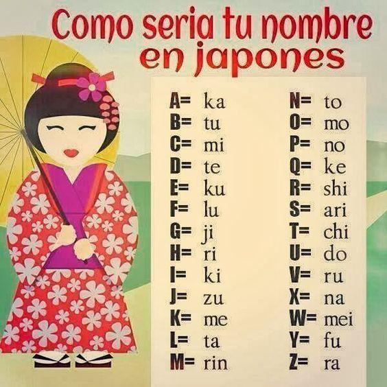 Pin De Jose V En Fotoramas Nombres Japoneses Abecedario Japones Letras Japonesas Abecedario