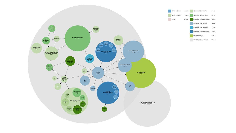 Program diagrams architecture google search arch diagrams - 17 Funcional Diagram