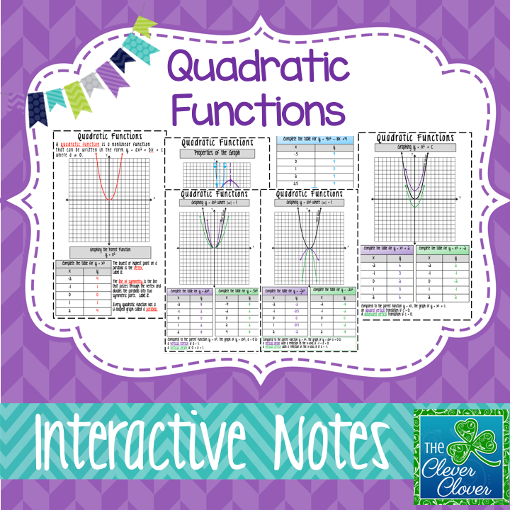 Grade 9  Mathematics Unit 2 Quadratic Functions as well Day 7  10 6  Solve Quadratic Equations by the Quadratic together with Practice 21 1 graphing quadratic functions answers besides Parabolas intro  video    Intro to parabolas   Khan Academy likewise Introduction to Quadratic Functions   PDF furthermore Vertex Form  Equation   Functions   Video   Lesson Transcript moreover Grade 9  Mathematics Unit 2 Quadratic Functions moreover  besides MODULE 4 Quadratic Functions   ppt download furthermore 10 1 Notes Graphing Quadratics as well Introduction to Quadratic Functions   Boundless Alge as well  likewise High   Quadratic Functions S le Unit Plan Unit Overview The further Introduction to Quadratic Functions   PDF further Quadratic Functions Worksheet With Answers The best worksheets image further Graphing a Quadratic Function Students are asked to graph a. on introduction to quadratic functions worksheet