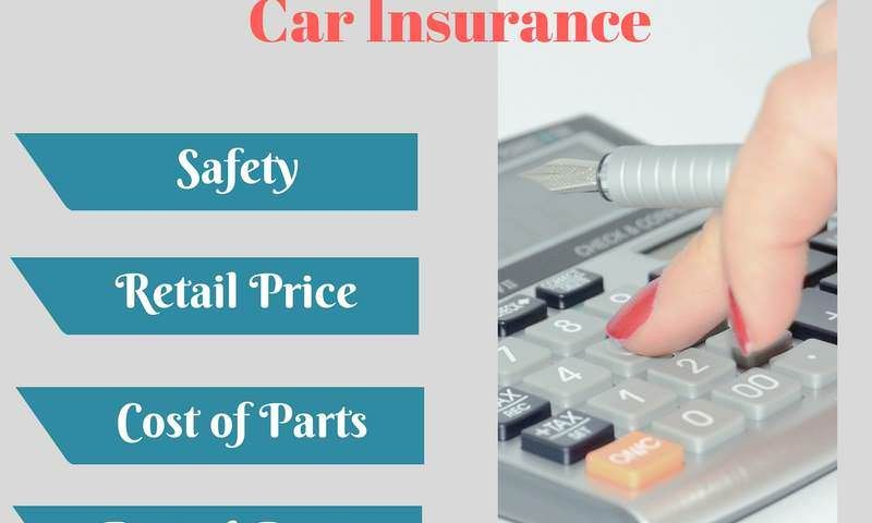 Ways To Calculate Your Car Insurance Premiums Car Insurance