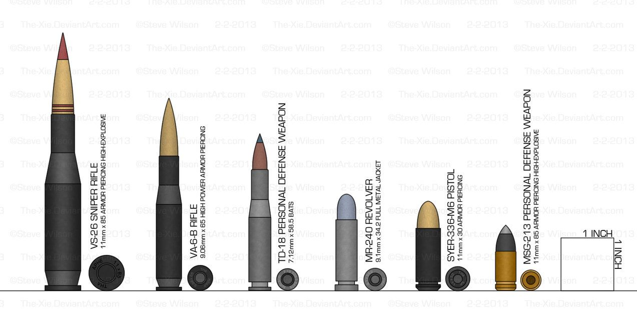 Bombs Size Chart 1 by WS-Clave on DeviantArt