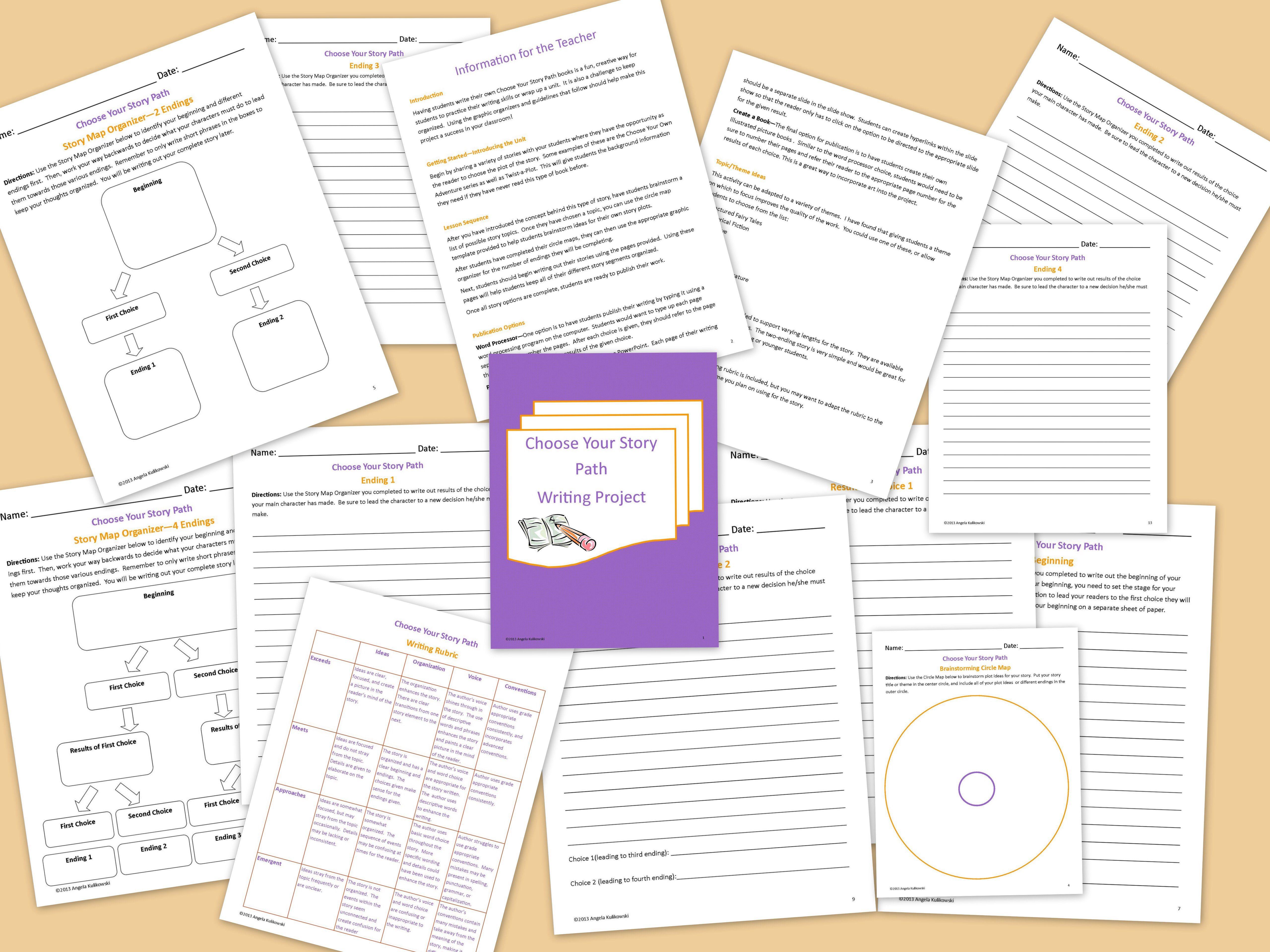 Mthode dissertation kartable