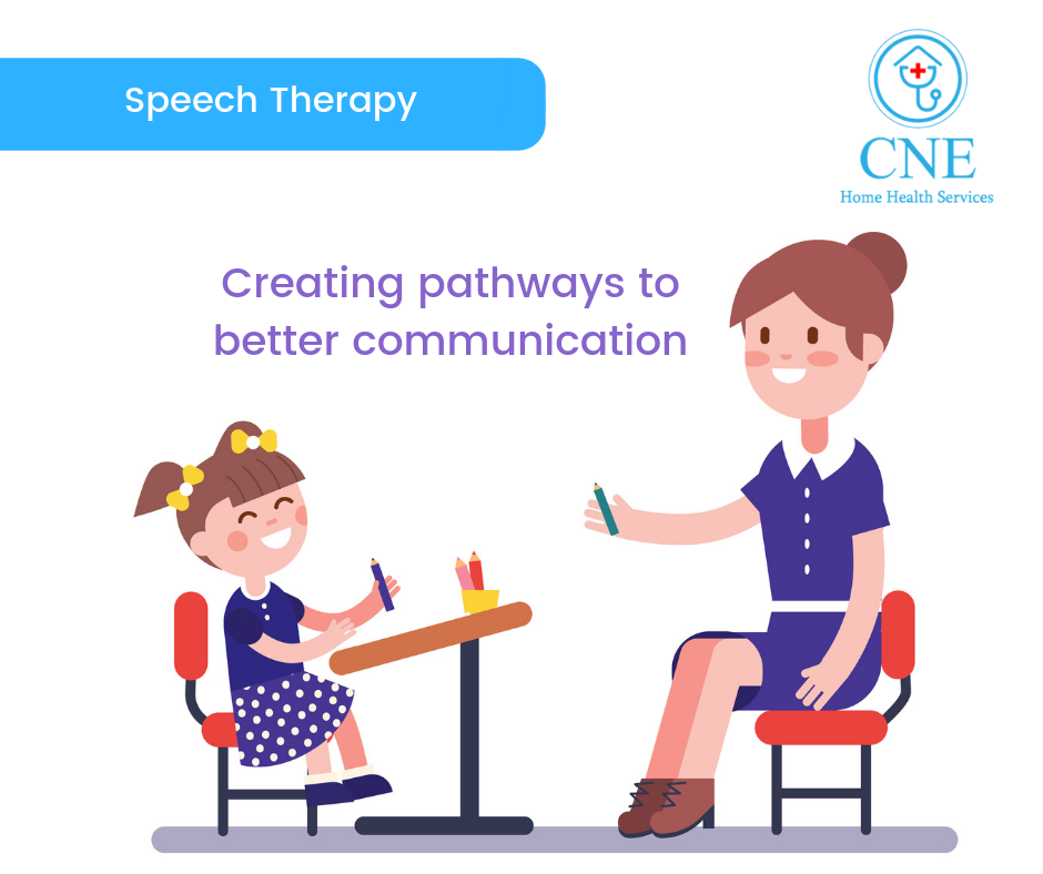 Speech therapy to help people who have speech problems