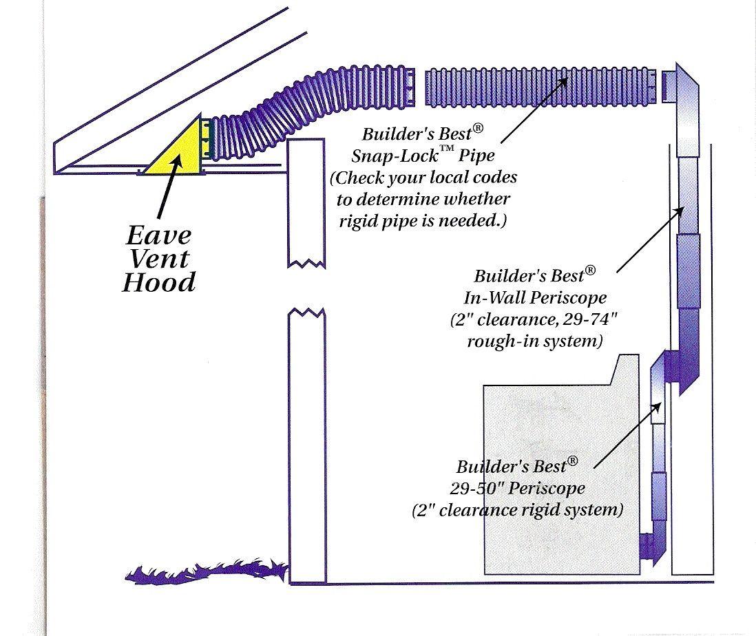 Bathroom Exhaust Fan Ducting Bathroom Exclusiv Pinterest - Bathroom exhaust fan hose