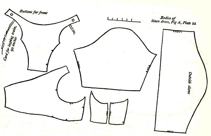 Pattern for bodice of a linen dress, 1795-1808. See site
