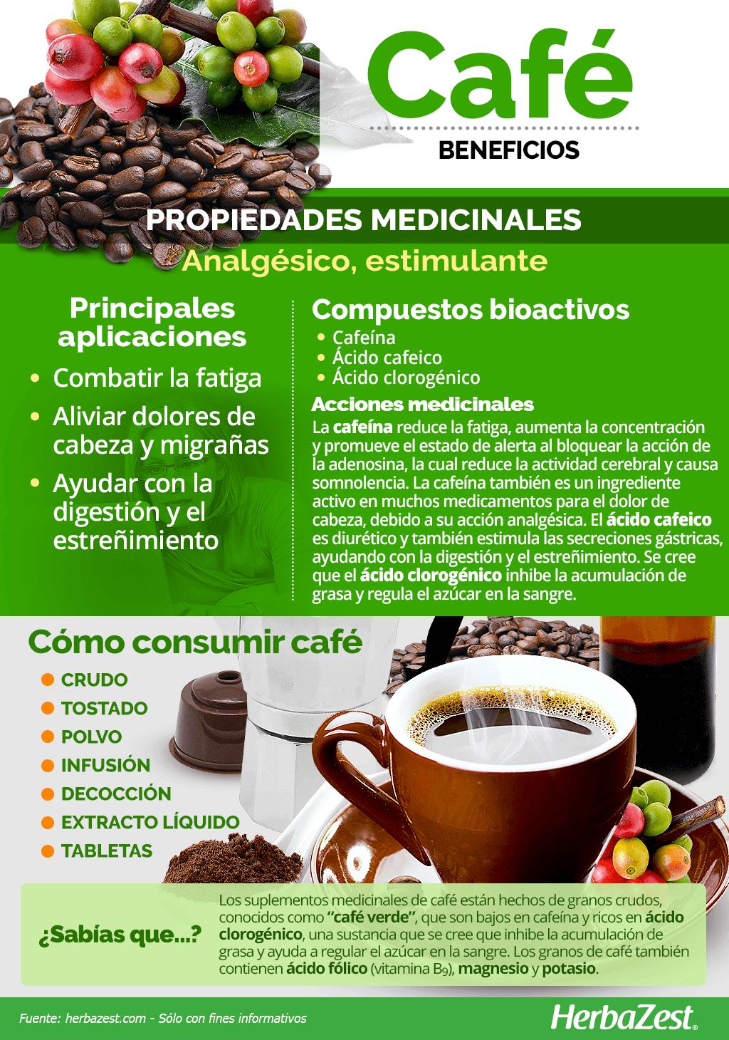Café Herbazest Beneficios De Alimentos Frutas Y Verduras Beneficios Frutas Y Verduras