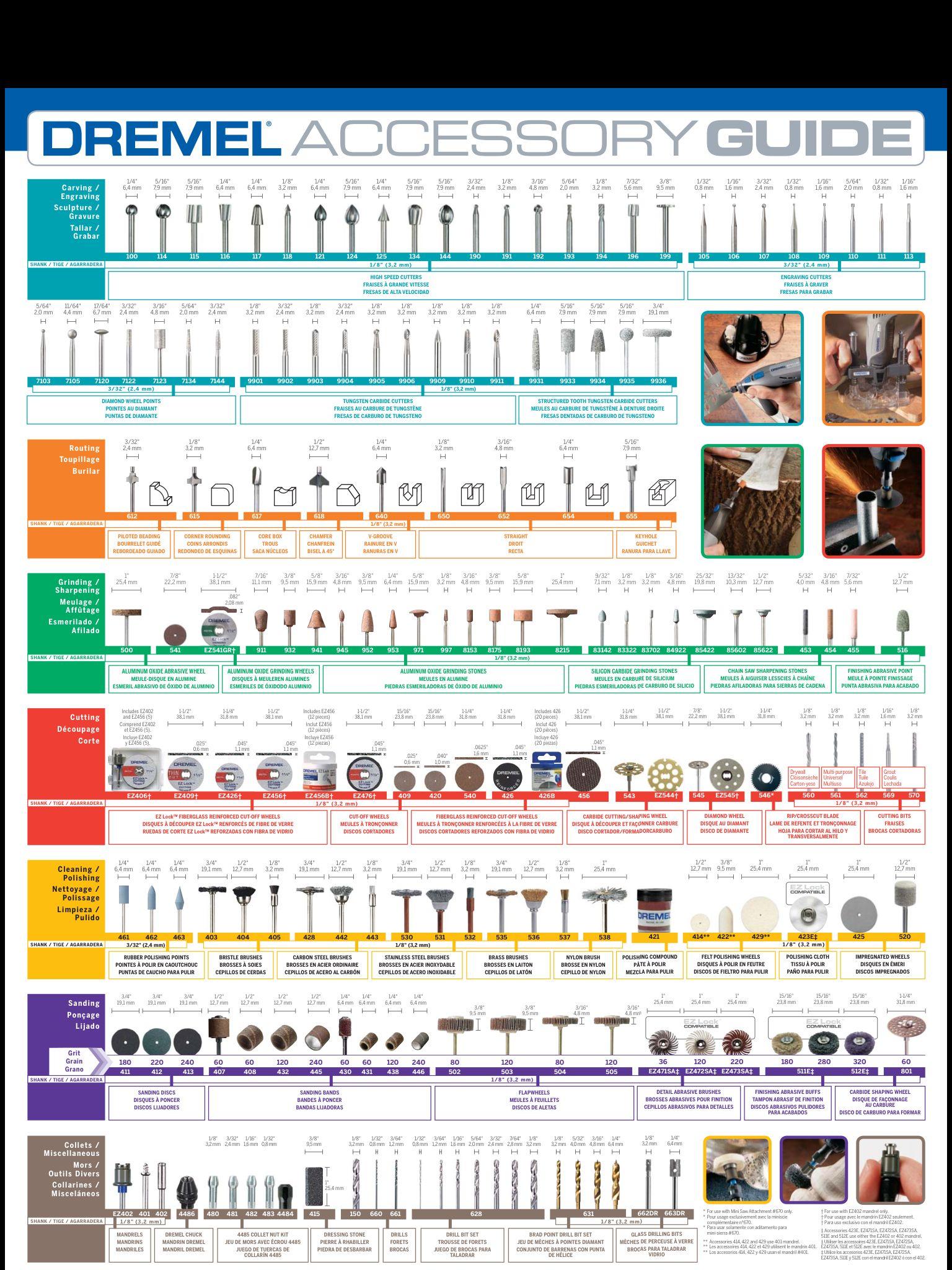 dremel accessory guide diy pinterest dremel accessories, tools End Mill Diagram dremel accessory poster