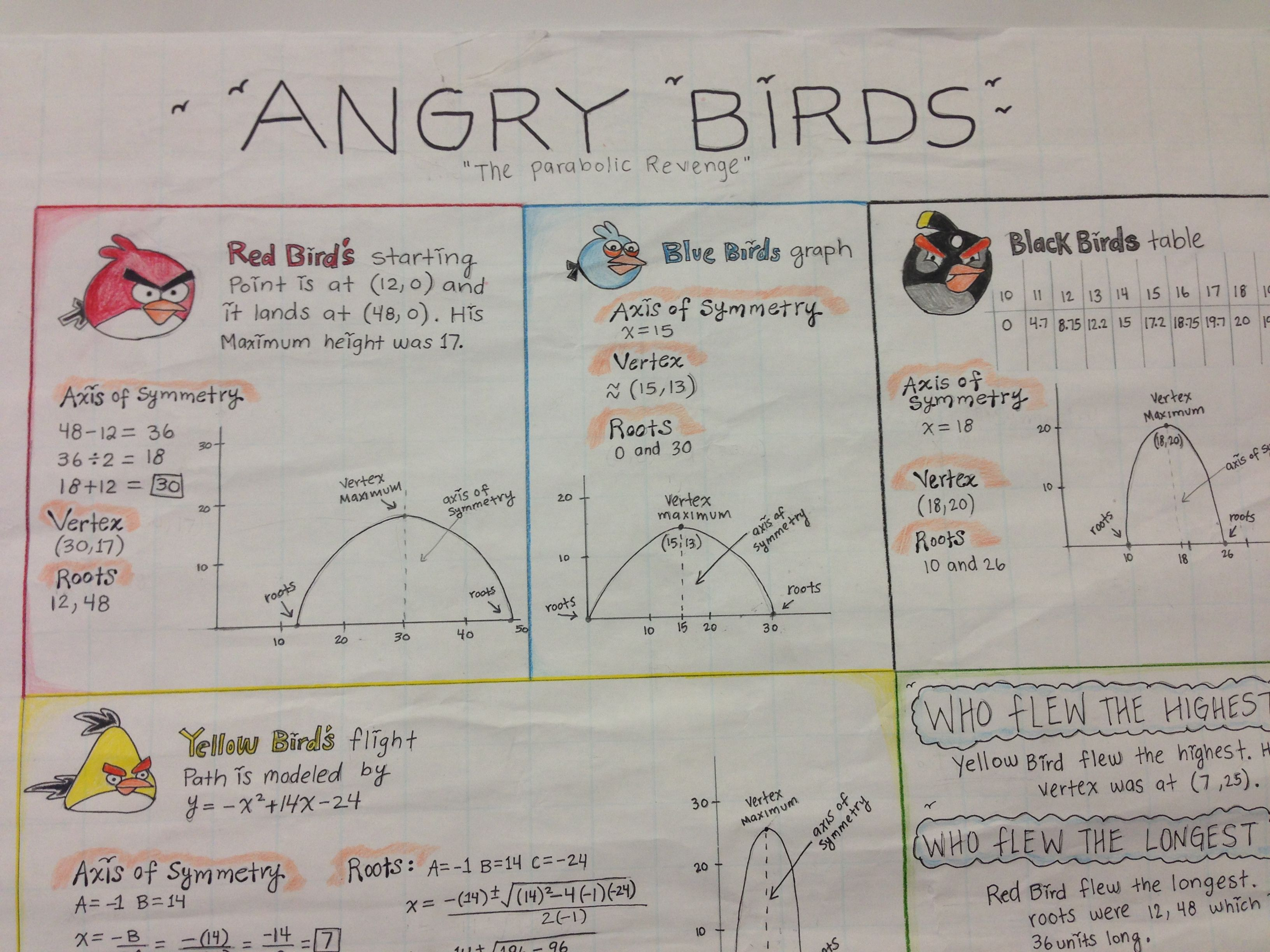 Best 25 quadratic function ideas on pinterest algebra 2 help angry birds quadratic functions project face the math robcynllc Images