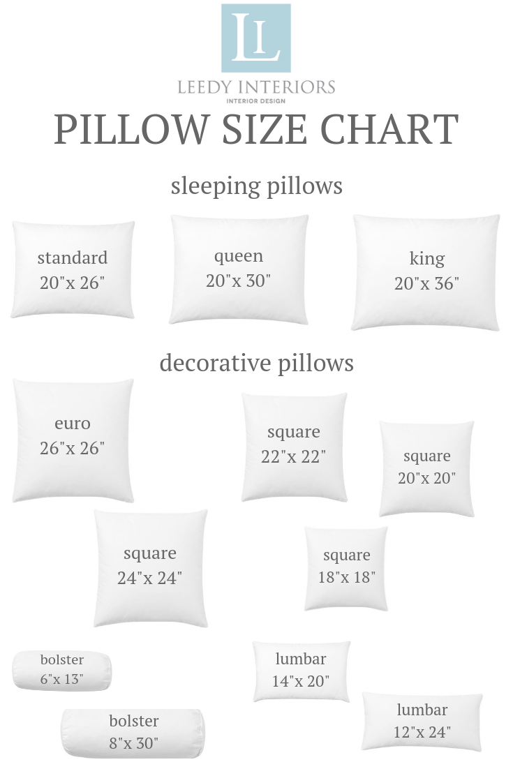 Pillow Talk Tips And Tricks For The Perfect Pillow Combinations Pillow Sizes Chart Pillows Decorative Pillow Sizes