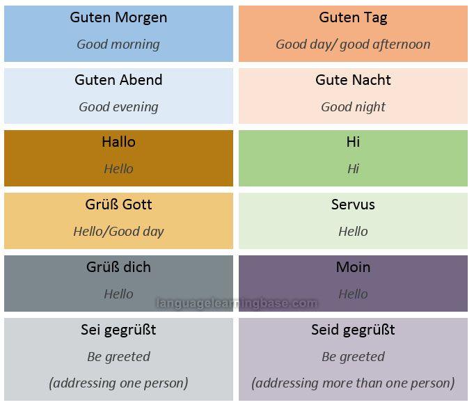 German Greetings Useful Ways To Say Hi And Bye Learn German German Communication Vocabulary Greetings German Language German Language Learning Learn German