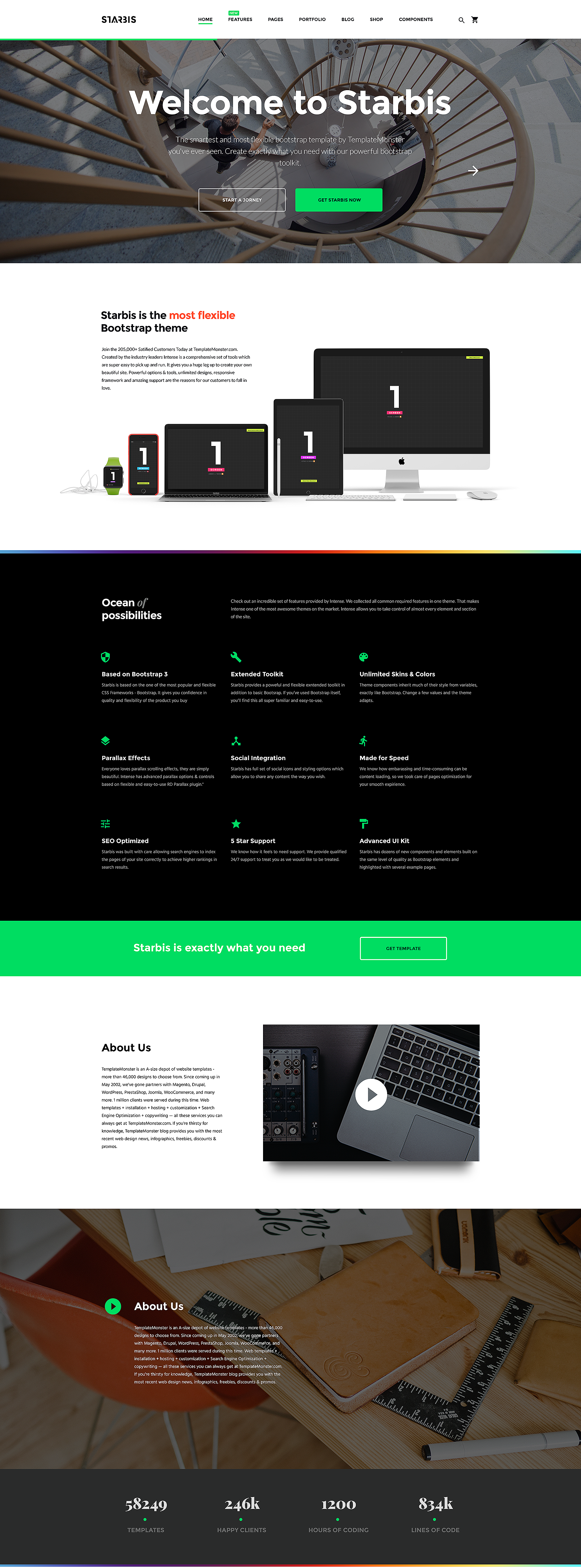 Upcoming Starbis Multipurpose HTML5 Template: Get It for a Special Price http://www.templatemonster.com/website-templates/starbis.html?utm_source=pinterest&utm_medium=tm&utm_campaign=starbispre