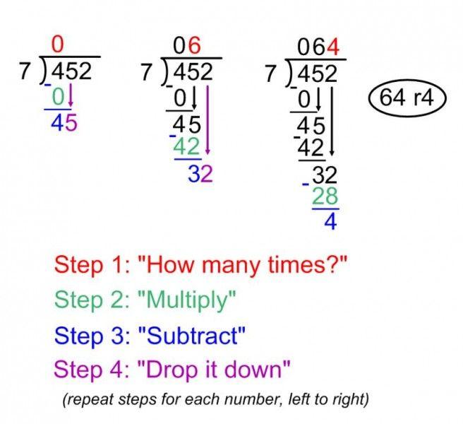 12++ Simplistic long division ideas