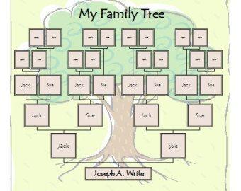 family tree poster template koni polycode co