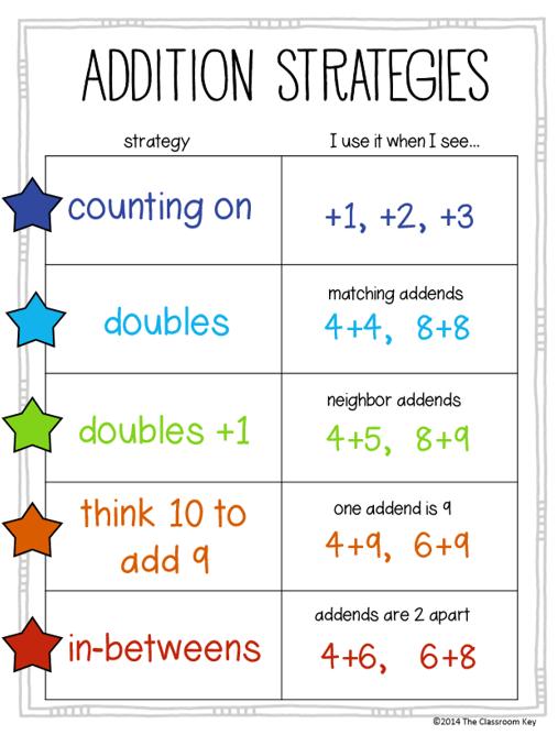 mathematics teaching methods and techniques pdf