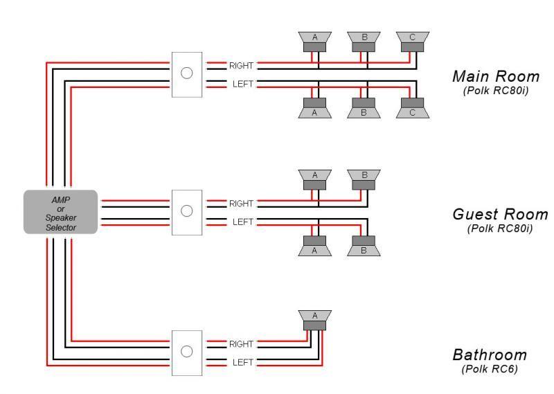 house speaker wiring  strat wiring diagram 1 volume 1 tone