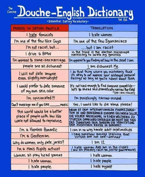 dating a translator using relative dating principles