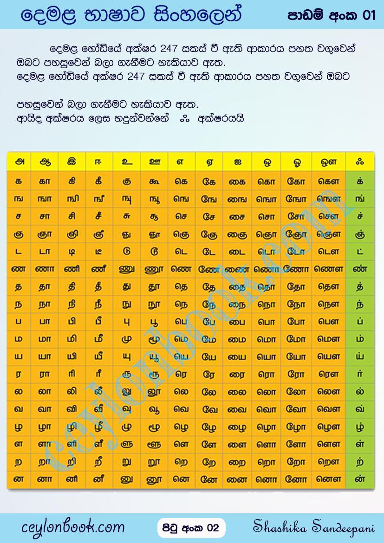 Tamil Alphabet Chart With Sinhala Alphabet Charts Alphabet Book Alphabet [ 1170 x 827 Pixel ]