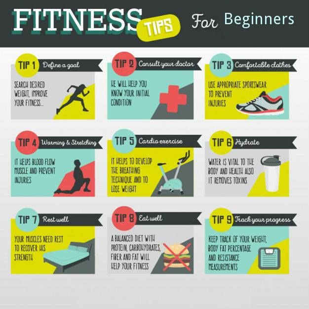 FitnessTips for Beginners #fitness #wellness #healthcare #healthyliving #exercise #workout