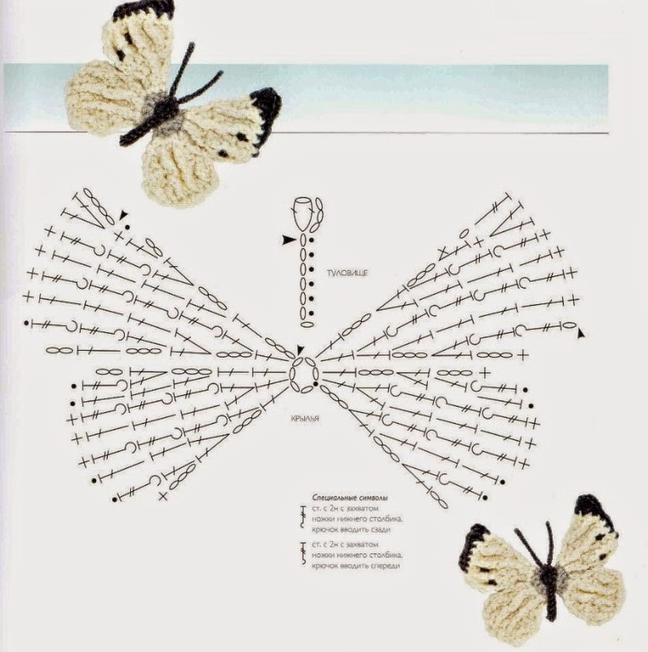 Mariposas de crochet 2 patrones | Proyectos que intentar | Pinterest ...