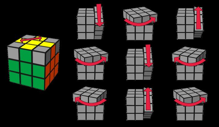 Paso 5 Colocación De Las Aristas En La Cara Inferior Armar Cubo Rubik Como Armar Cubo Rubik Cubo Rubik