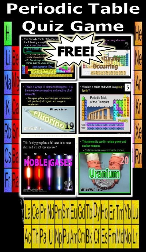 periodic table of the elements quiz game teachers pin teachers