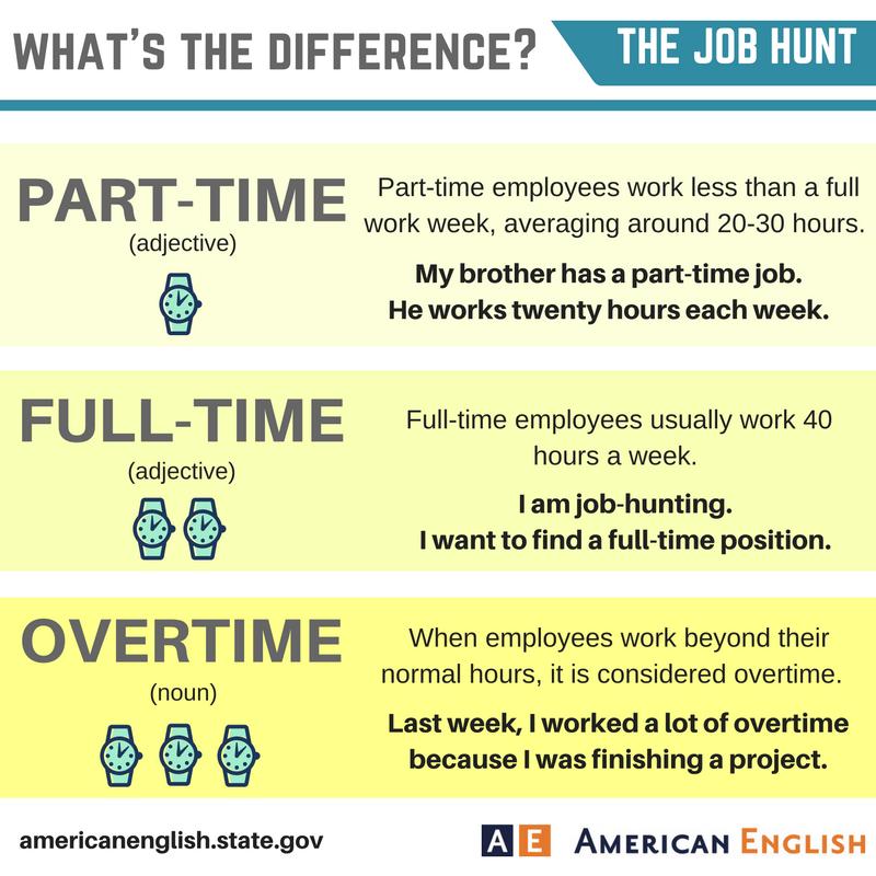 Resultado de imagen de job vocabulary